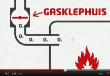 Gasklephuis